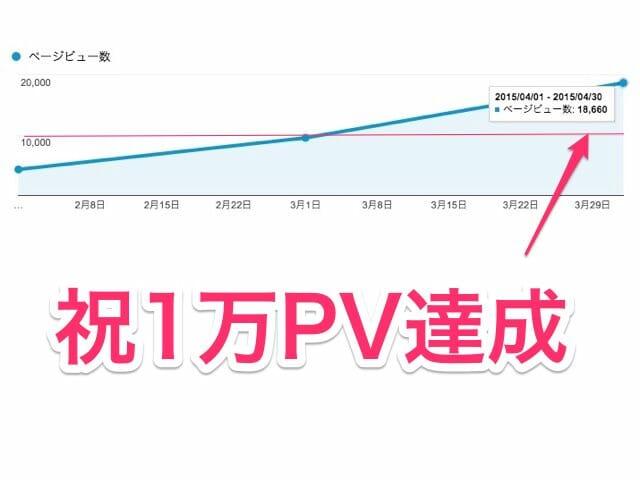 2015年4月まとめ:祝1万PV 次の目標は大きく10万PV(^^)v