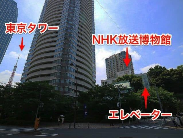 NHK放送博物館位置