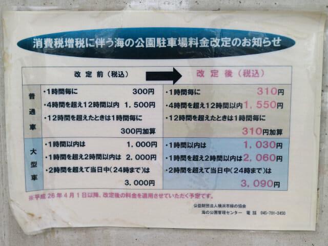 海の公園 駐車場料金