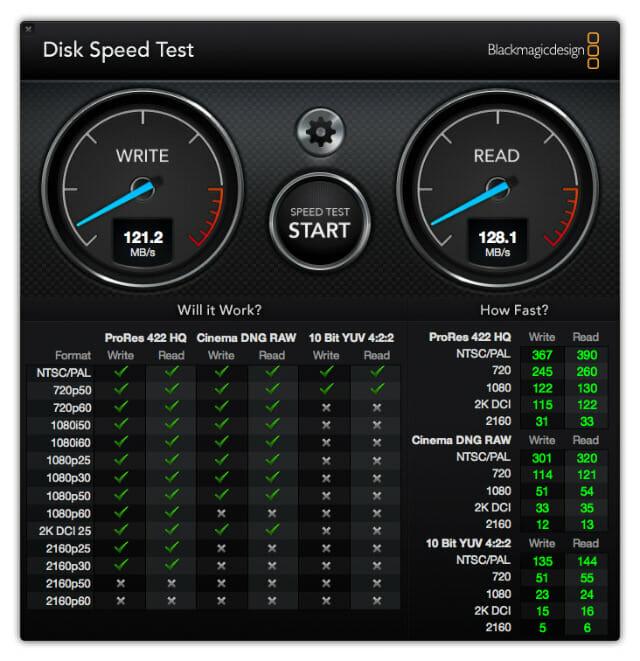 LaCieUSB CポータブルHD 付属CtoC MacBook DiskSpeedTest
