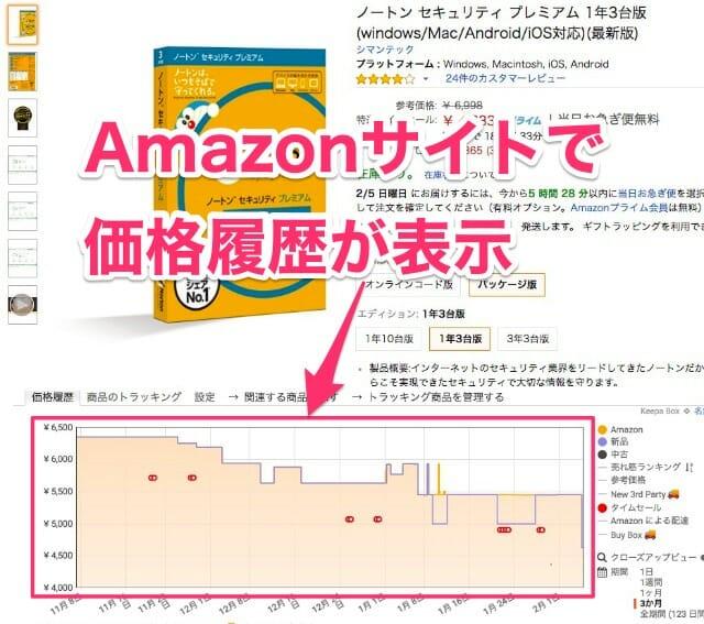 Amazonで安値を狙って購入するためのツール Keepa – Amazon Price Tracker