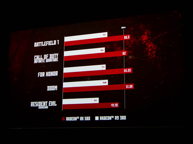 DELL新製品発表会201706 AMD R9