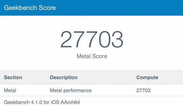 10 5 inch iPad Pro Bench GPU Score