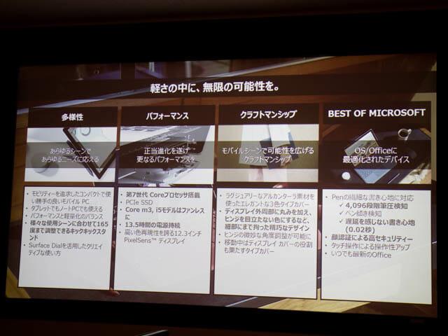 マイクロソフト 新製品Touch Tryイベント SurfacePro概要