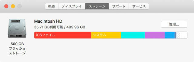 Mac空き容量を増やす このMacについて