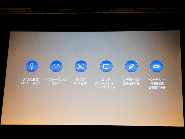 DELL新製品発表会201801 XPS13 スライド 性能