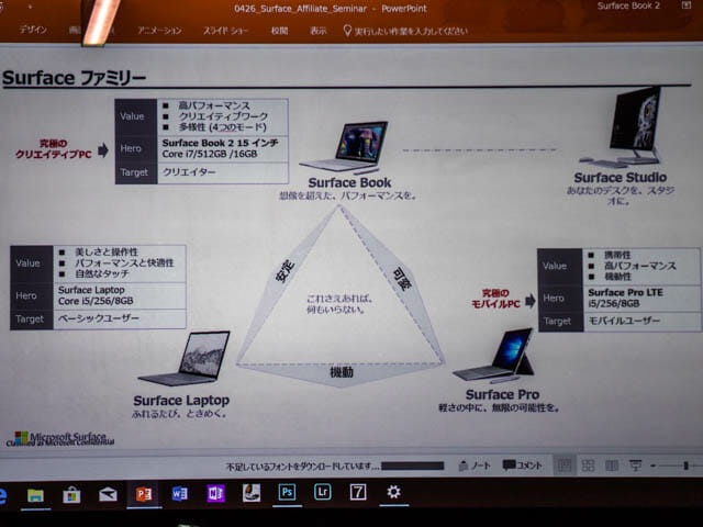 マイクロソフト イベント 201804 Surfaceファミリーポジショニング