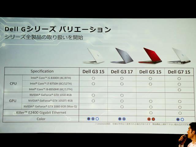 DELLGaming新製品発表会20180904 Gシリーズバリエーション