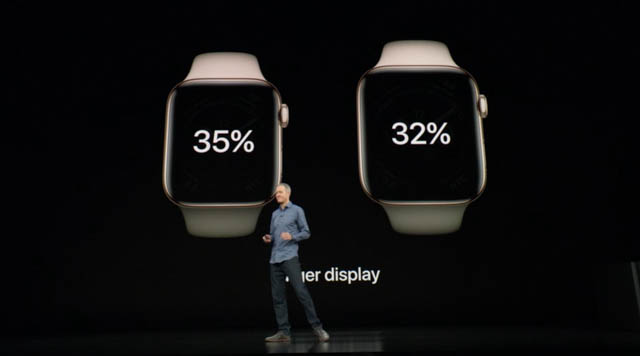 AppleSpecialEvent201809 AppleWatch表示領域UP