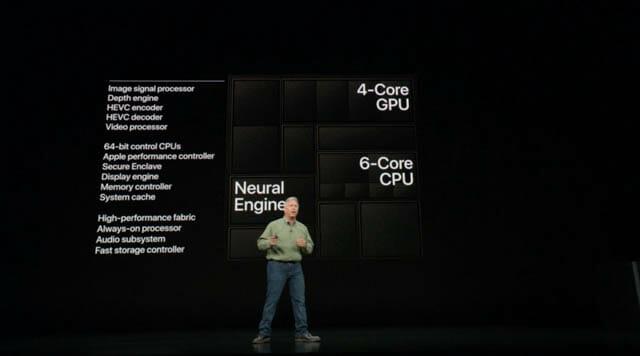 AppleSpecialEvent201809 iPhoneCPU