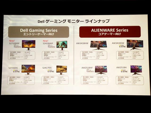 DELLGaming新製品発表会20180904 ゲーミングモニターラインナップ