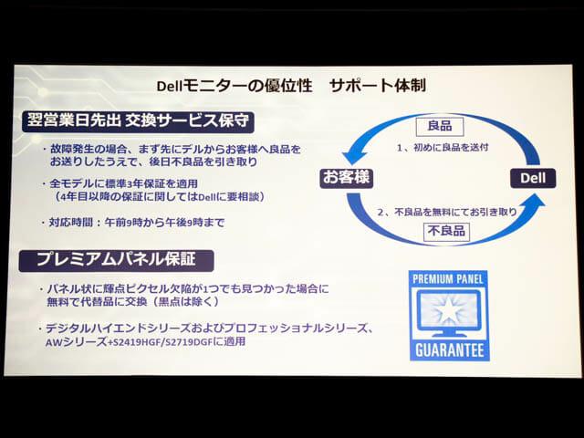 DELLGaming新製品発表会20180904 ゲーミングモニターSシリーズSサポート体制