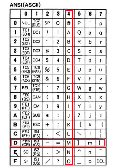 バイナリーTシャツ ASCIIコード