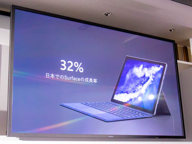 Microsoft Japan Surface Event SurfacePro成長率