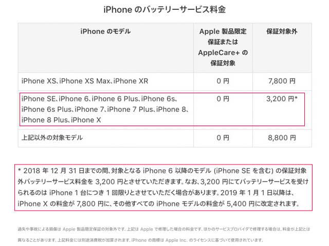 IPhoneバッテリー交換 Appleアナウンス