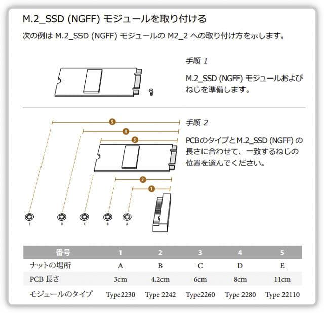 ストレージ選び マザーボード側M.2仕様2