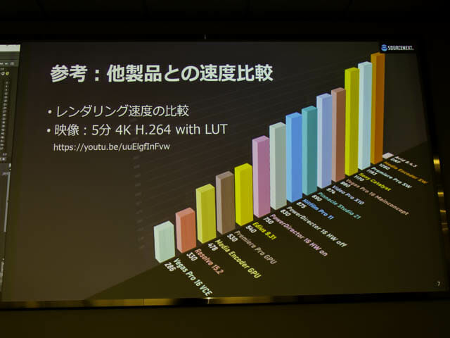 VEGAS-Pro17説明会 他社製品との速度比較