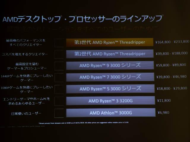 AMD-Ryzenベンチマーク ラインアップ