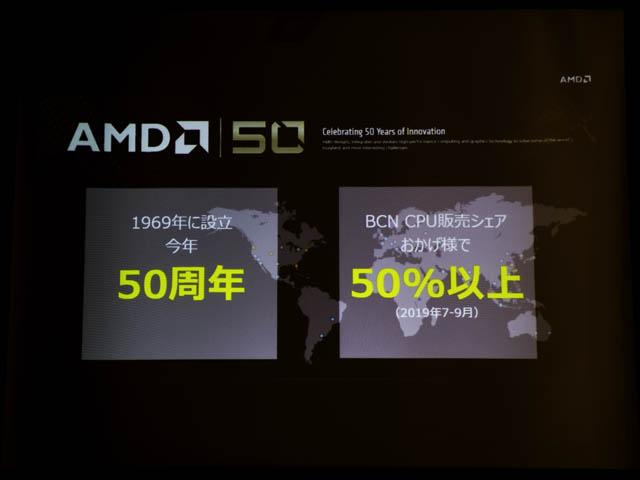 AMD-Ryzenベンチマーク AMD50周年