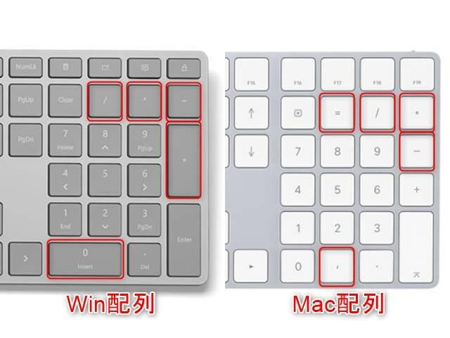 テンキー選び方 Win配列とMac配列