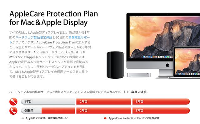 AppleCare Protection Plan for Mac