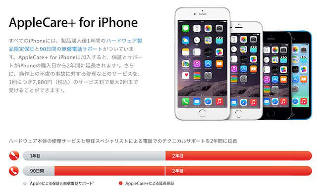 AppleCare+for iPhone