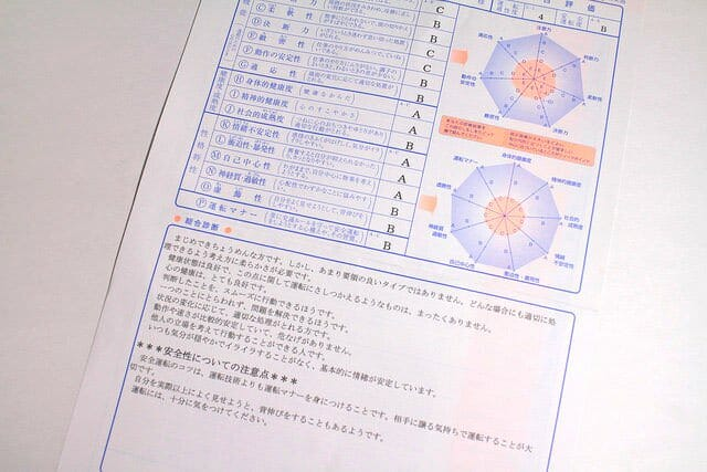 3 OD式 安全性テスト 診断書