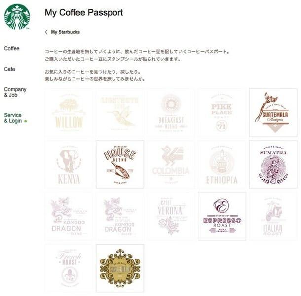 My Coffee Passport