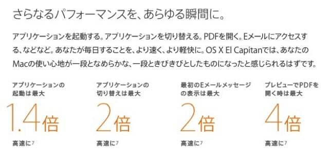 OS X El Capitan パフォーマンス向上