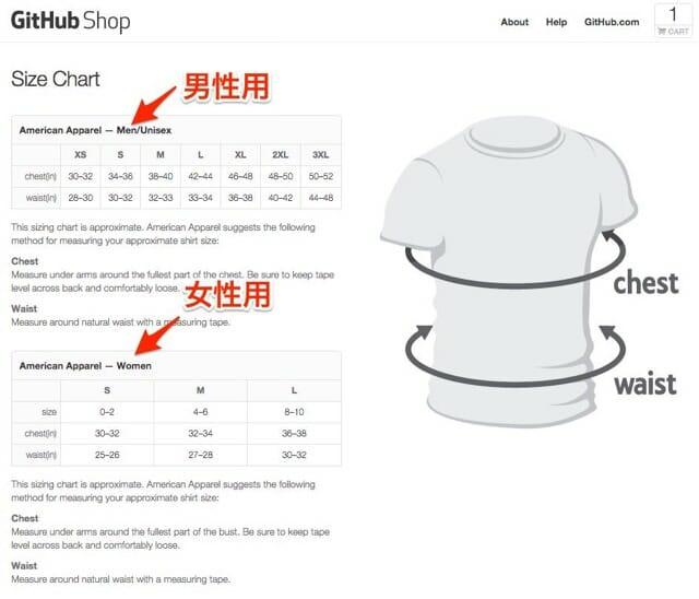 GitHubグッズ購入方法サイズ