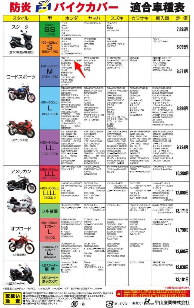 F 1防炎バイクカバー適合車種表