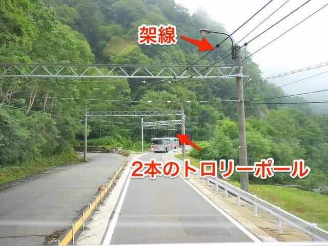 黒部ダム扇沢駅トロリーバス乗車架線