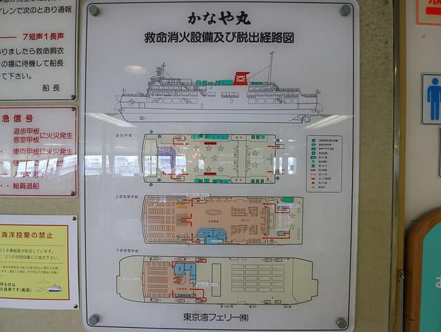 東京湾フェリーかなや丸平面図