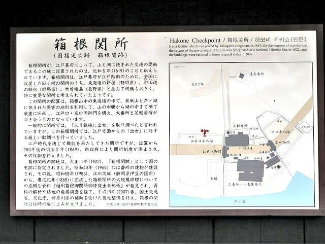 箱根関所案内図
