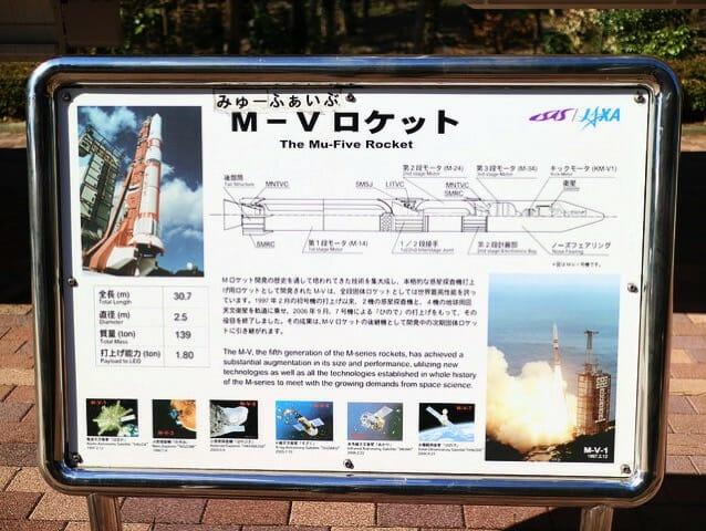 宇宙科学研究所 相模原キャンパス ロケット原寸模型M V看板