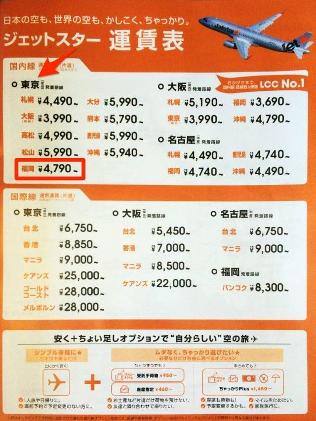 東京福岡間ジェットスター運賃表