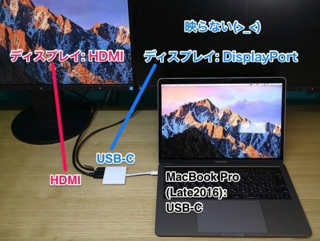 AppleUSB C DigitalAVMultiportAdapter USB Cにモニター