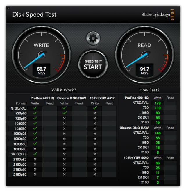 SanDiskSDUSB=CReader DiskSpeedTest