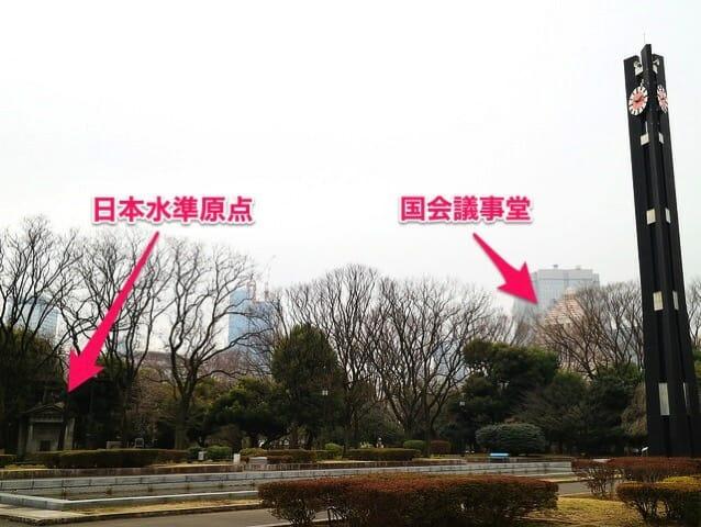 日本水準原点全景