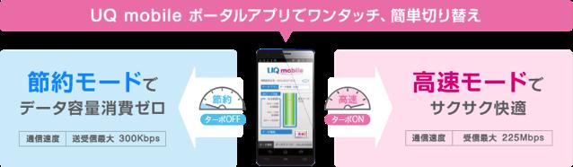 UQmobileポータルアプリ