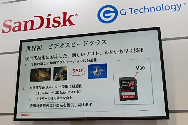 SDカード ビデオスピードクラス