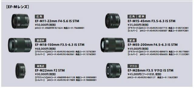 EF MLENS レンズの価格