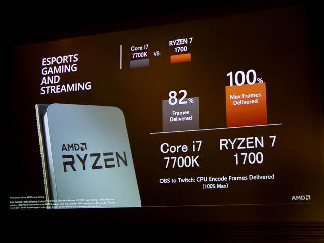 DELL新製品発表会201706 AMD i7