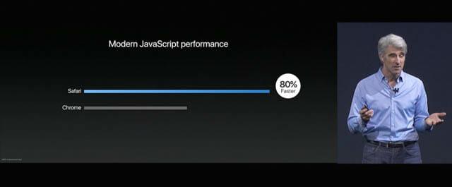 WWDC17 7 macOS Safari