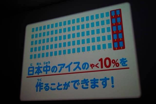 赤城乳業 スライド日本の10