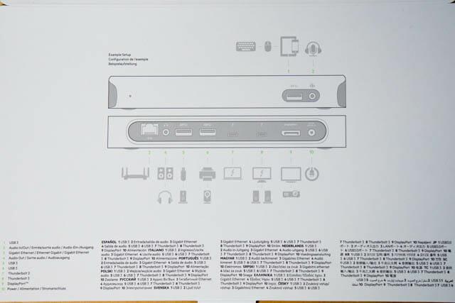 Belkin Thunderbolt3拡張ドック 各ポート説明