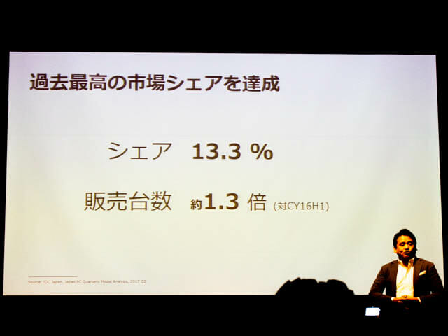 DELL新製品発表会20170929 シェア