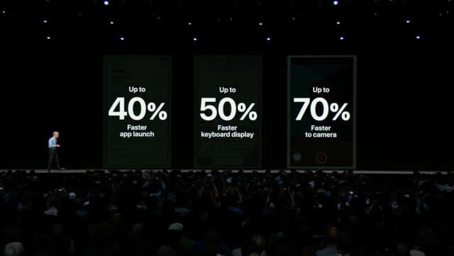 WWDC18 iOSパフォーマンス