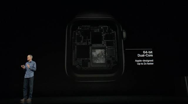 AppleSpecialEvent201809 AppleWatchCPU