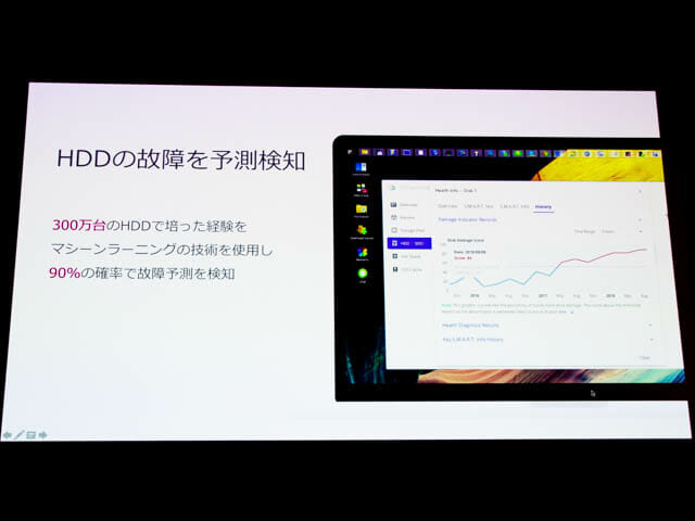 Synology2019Tokyo HDD故障予測